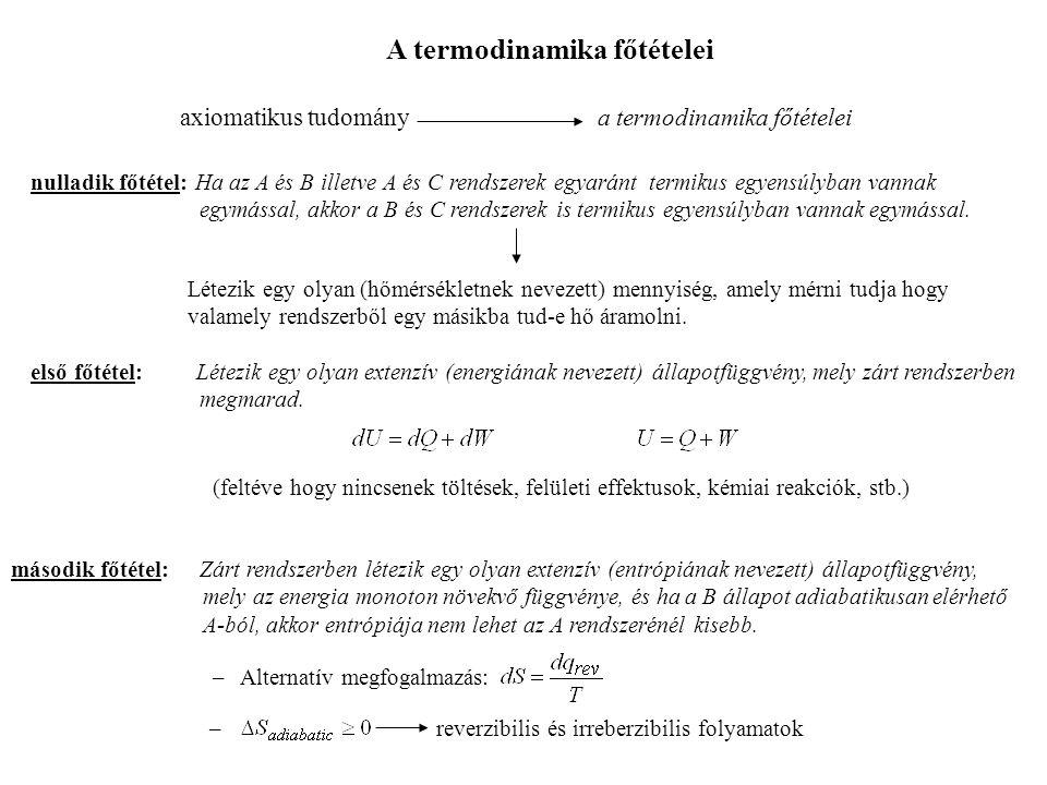 A termodinamika főtételei