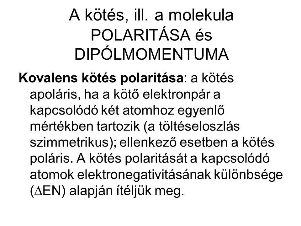 A kötés, ill. a molekula POLARITÁSA és DIPÓLMOMENTUMA