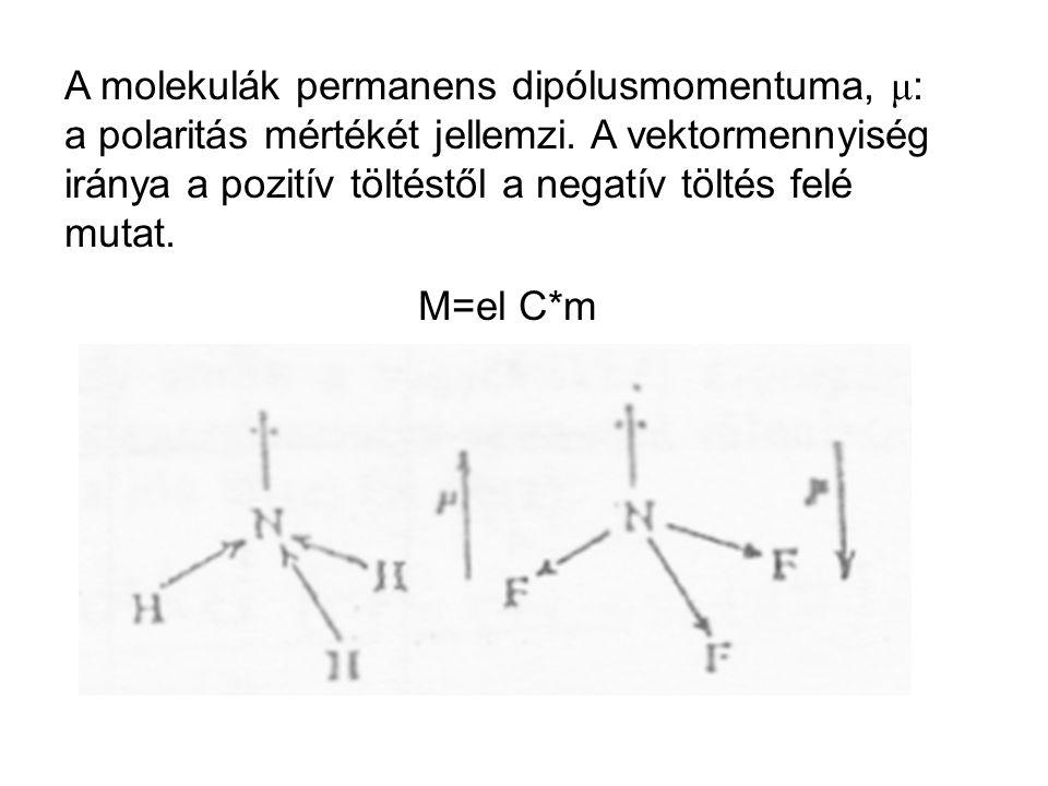 A molekulák permanens dipólusmomentuma, μ: a polaritás mértékét jellemzi. A vektormennyiség iránya a pozitív töltéstől a negatív töltés felé mutat.