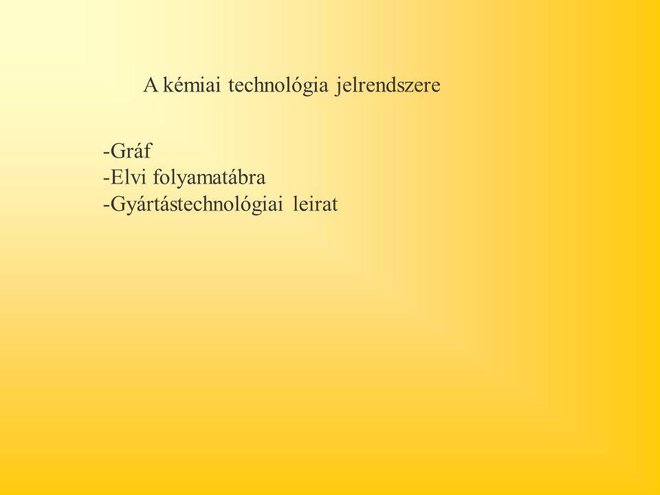 A kémiai technológia jelrendszere