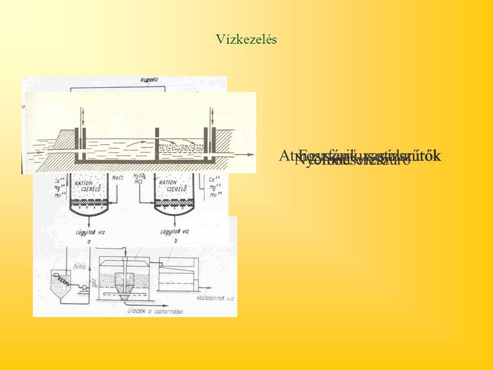Atmoszférikus vízszűrők Egyszerű vastalanítók Nyomott vízszűrő