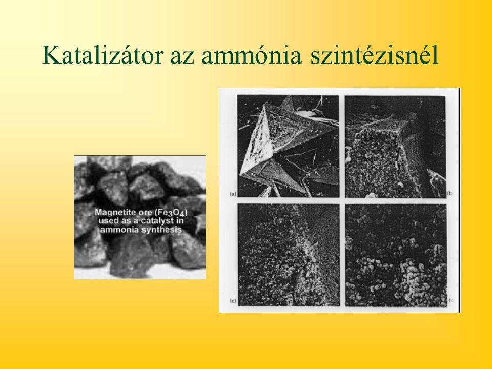 Katalizátor az ammónia szintézisnél