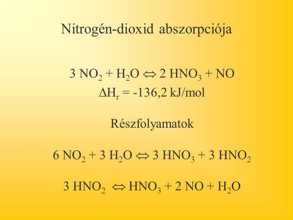 Nitrogén-dioxid abszorpciója