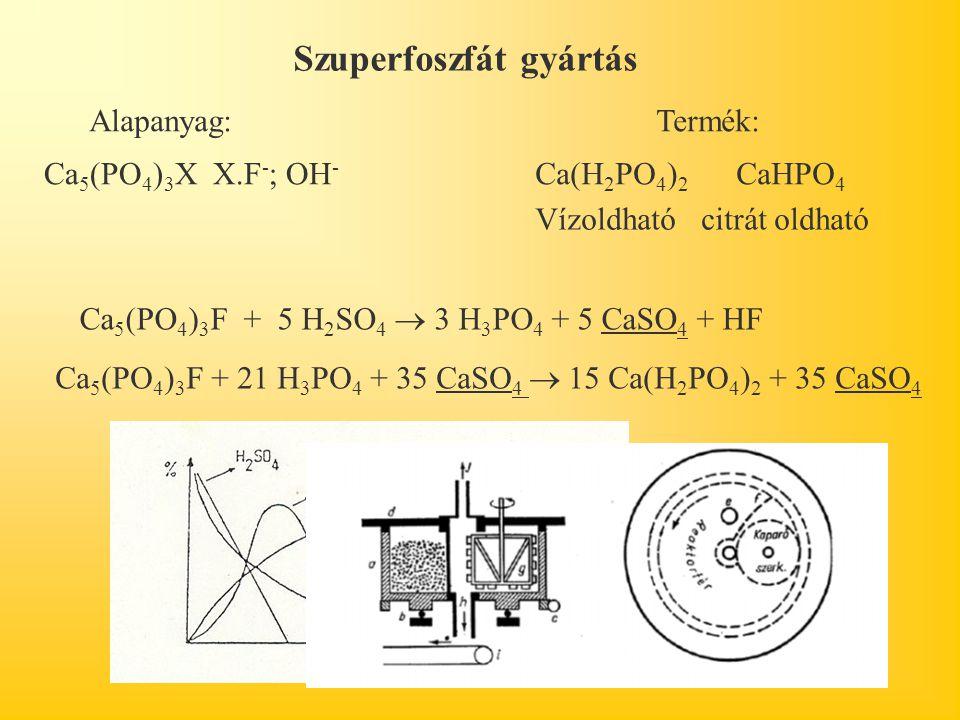Szuperfoszfát gyártás
