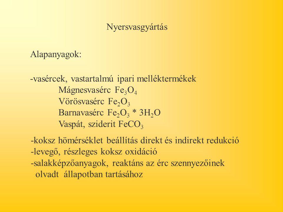 Nyersvasgyártás Alapanyagok: -vasércek, vastartalmú ipari melléktermékek. Mágnesvasérc Fe3O4. Vörösvasérc Fe2O3.