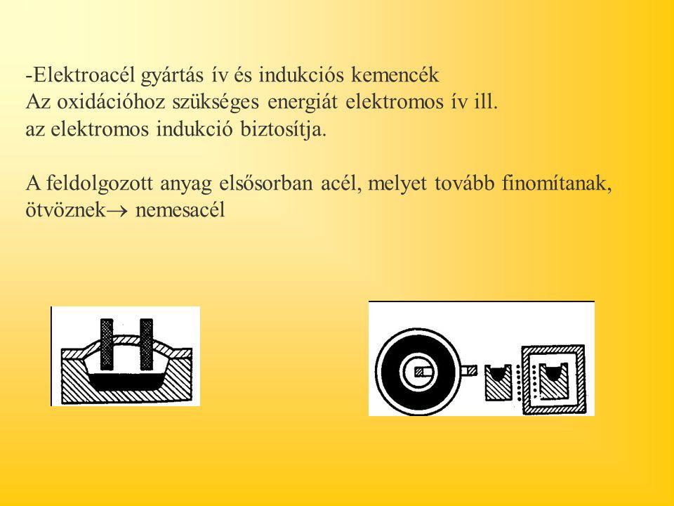 Elektroacél gyártás ív és indukciós kemencék