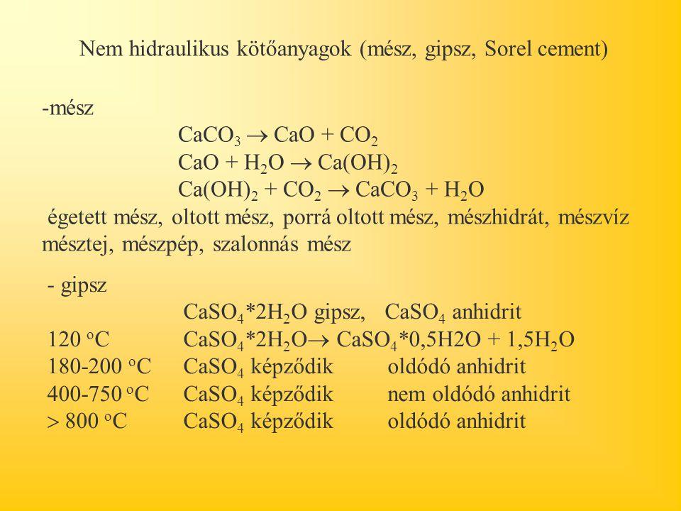 Nem hidraulikus kötőanyagok (mész, gipsz, Sorel cement)