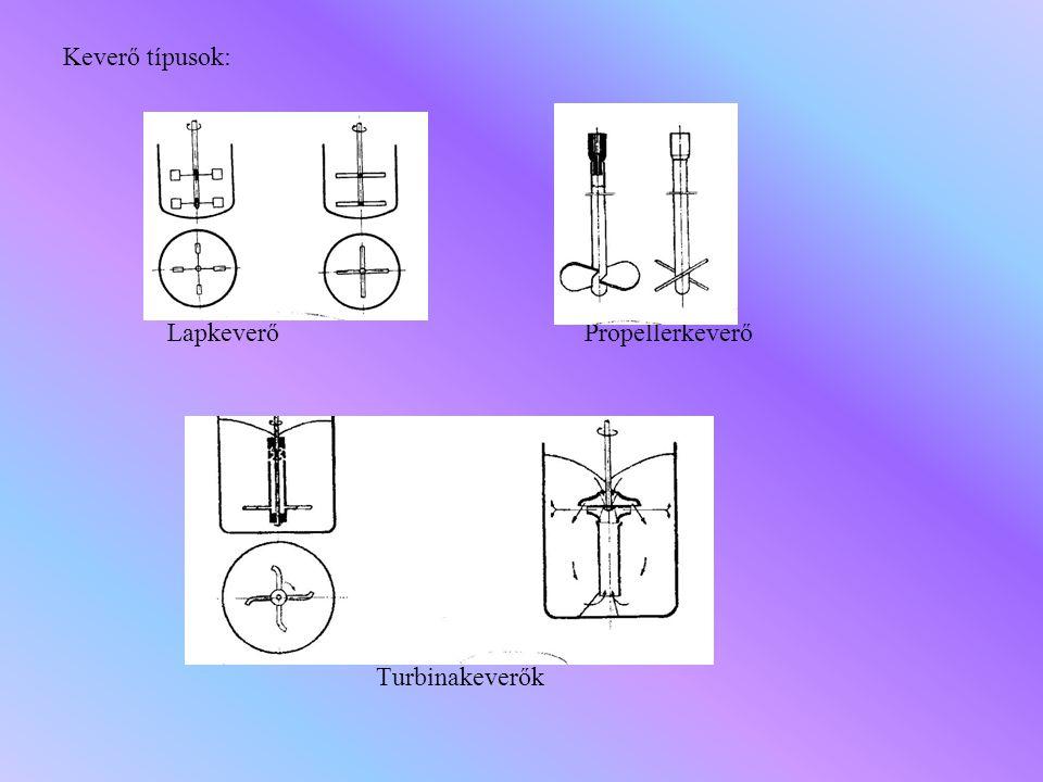 Keverő típusok: Lapkeverő Propellerkeverő Turbinakeverők