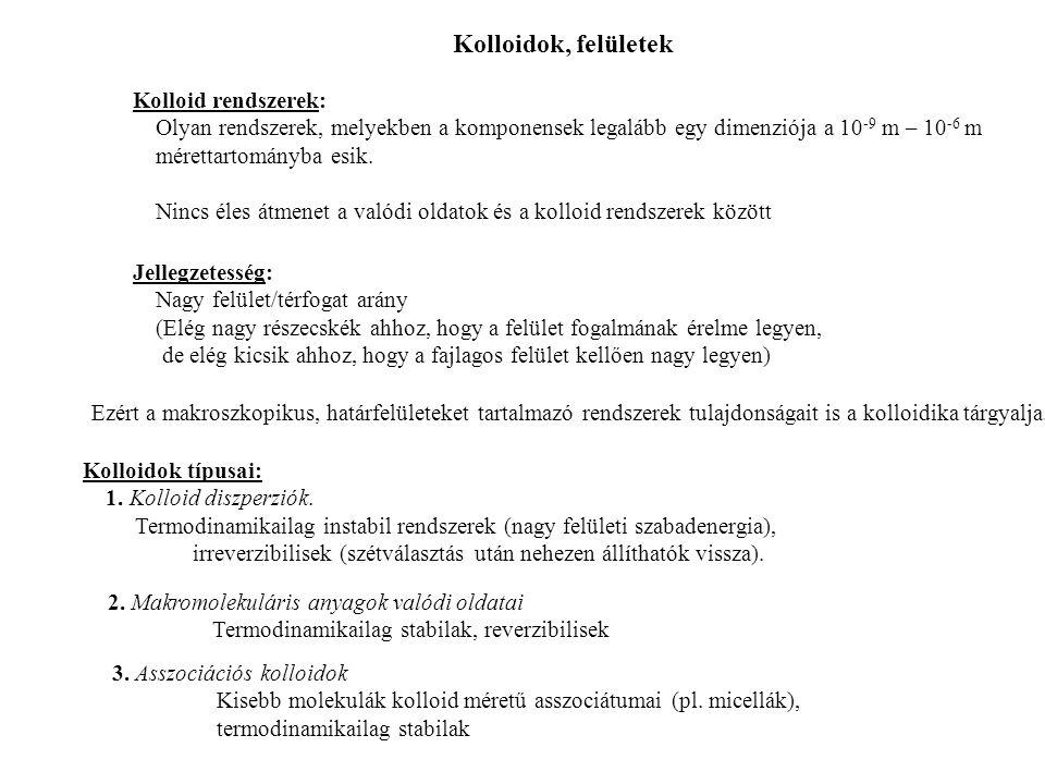 Kolloidok, felületek Kolloid rendszerek: