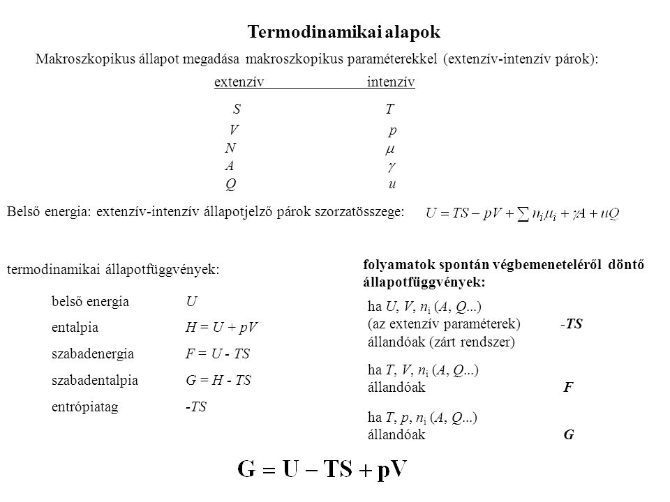 Termodinamikai alapok