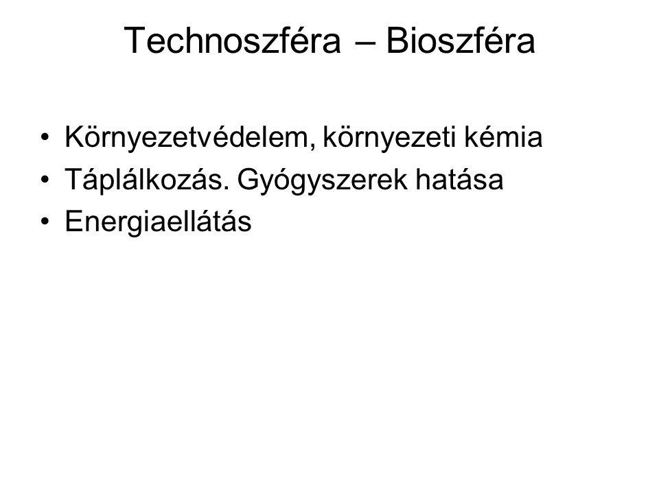 Technoszféra – Bioszféra