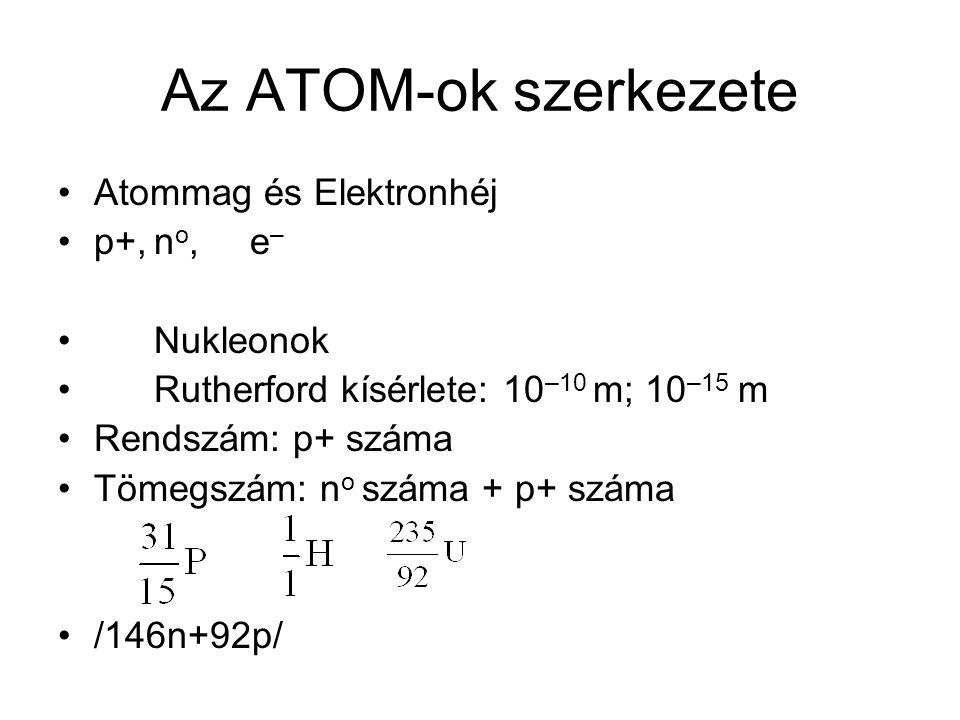 Az ATOM-ok szerkezete Atommag és Elektronhéj p+, no, e– Nukleonok