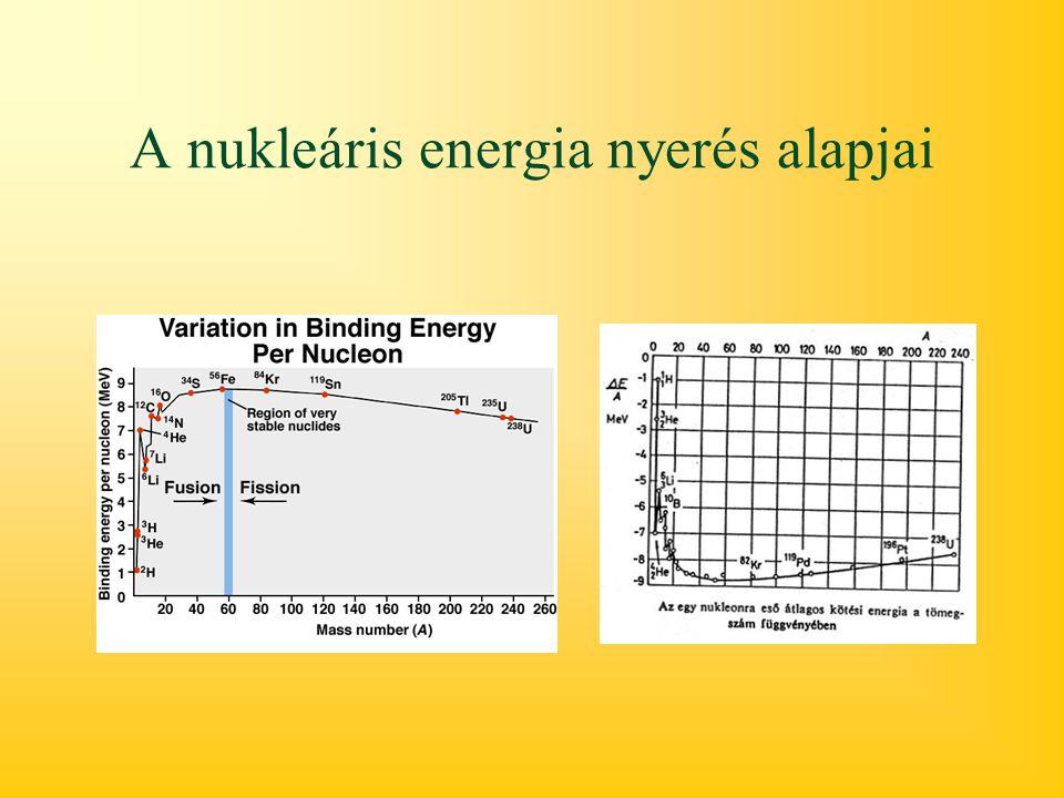 A nukleáris energia nyerés alapjai