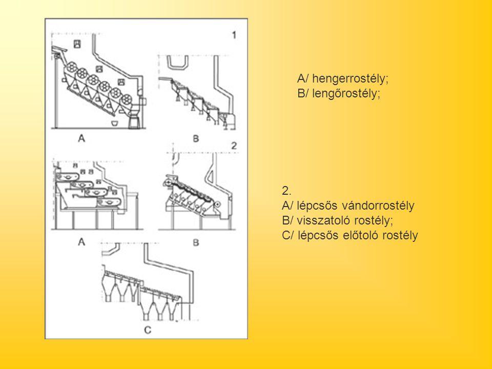 A/ hengerrostély; B/ lengőrostély; 2. A/ lépcsős vándorrostély.