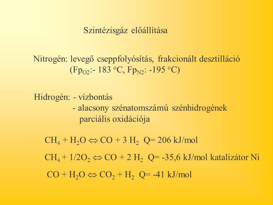 Szintézisgáz előállítása