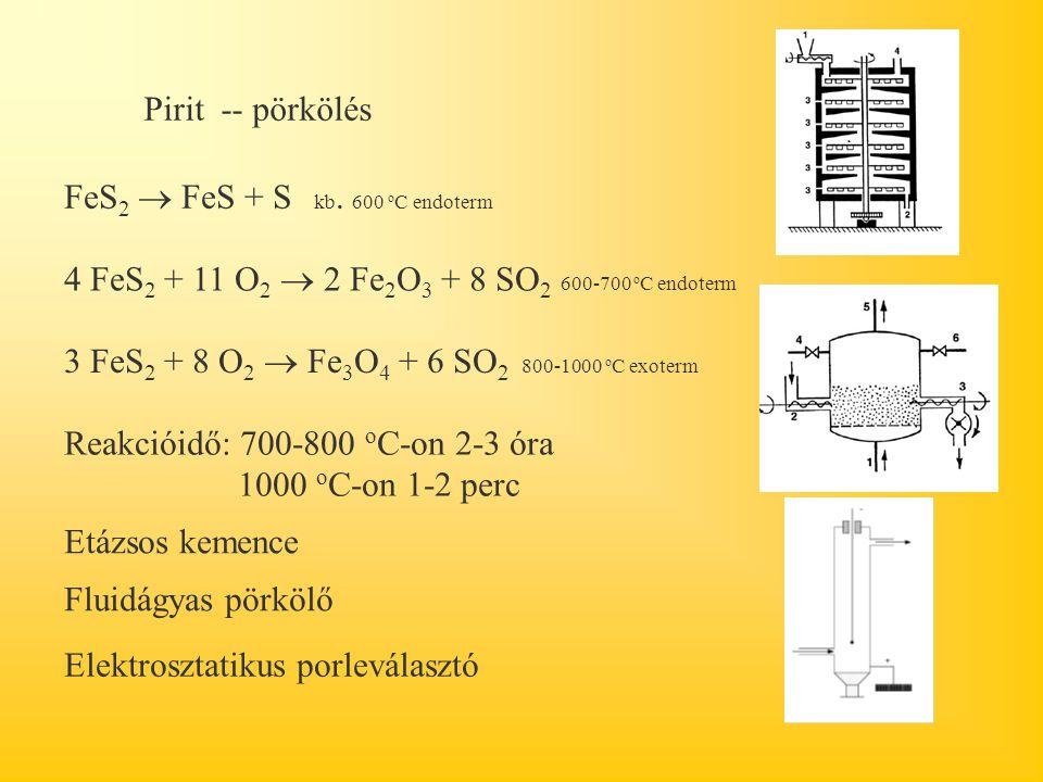 Pirit -- pörkölés FeS2  FeS + S kb. 600 oC endoterm. 4 FeS2 + 11 O2  2 Fe2O3 + 8 SO2 600-700 oC endoterm.