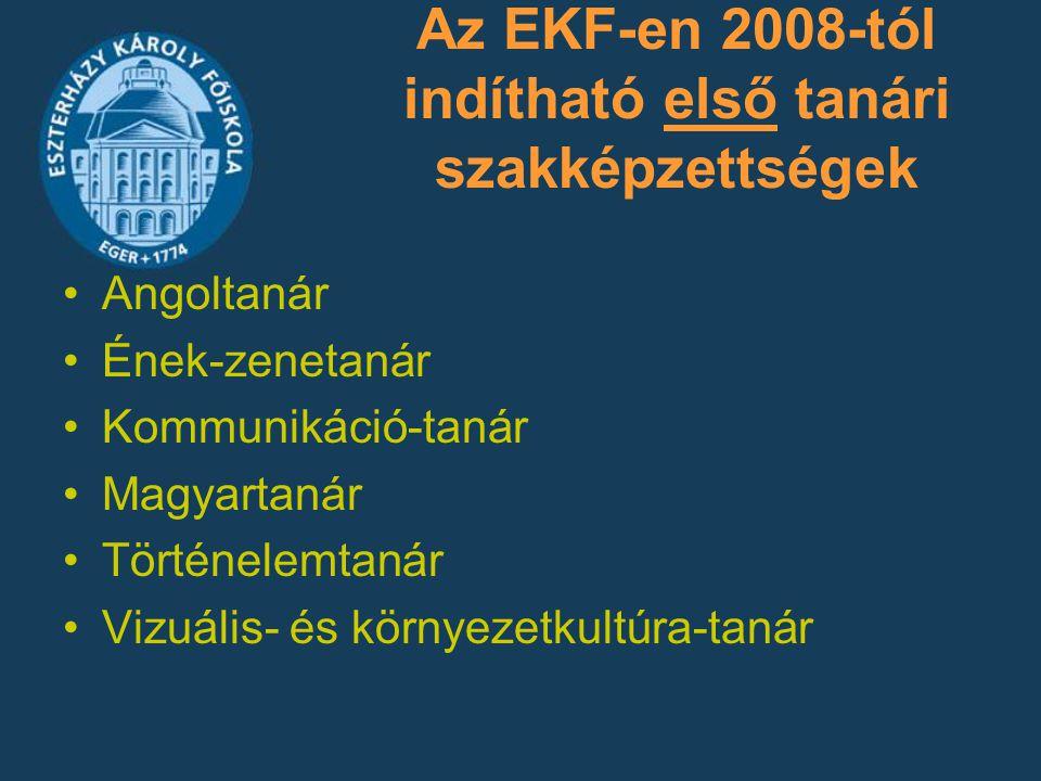 Az EKF-en 2008-tól indítható első tanári szakképzettségek