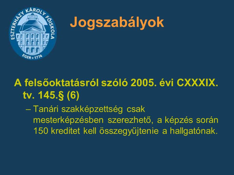 Jogszabályok A felsőoktatásról szóló 2005. évi CXXXIX. tv. 145.§ (6)