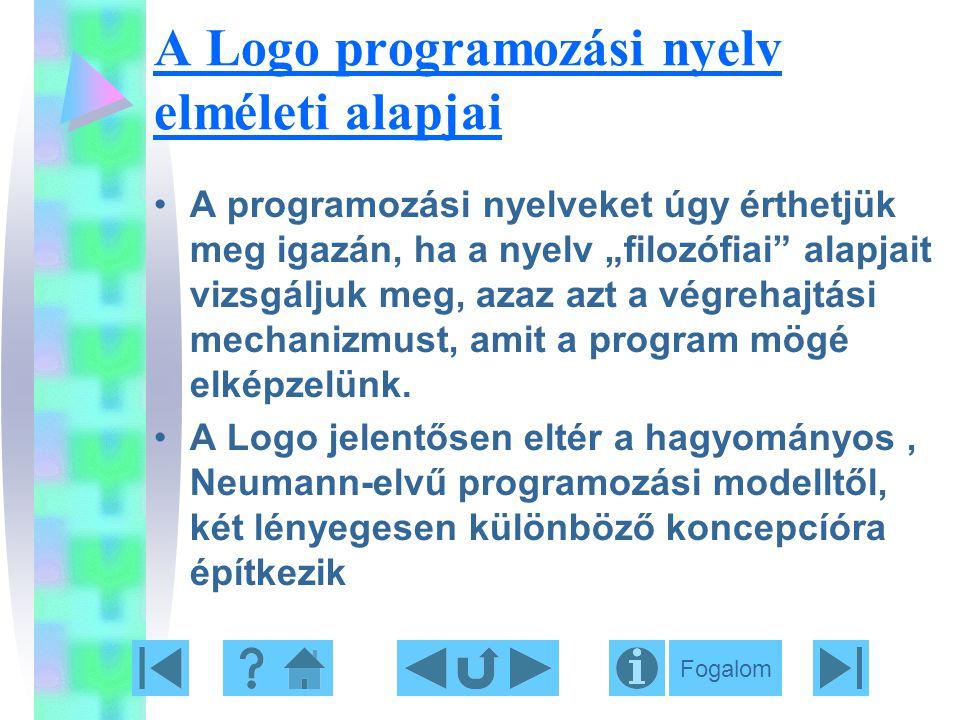 A Logo programozási nyelv elméleti alapjai