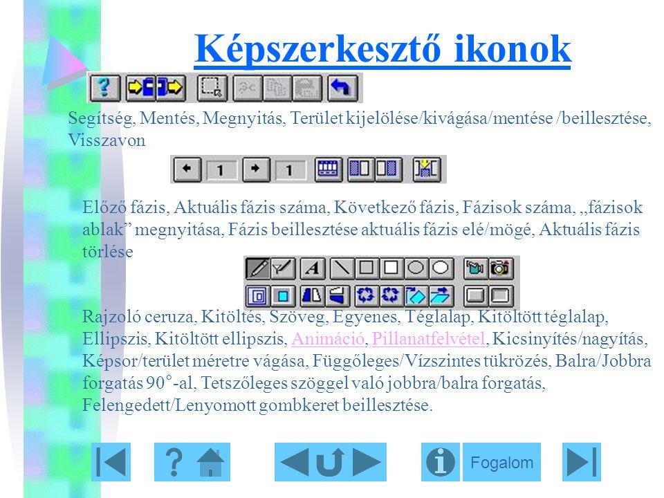 Képszerkesztő ikonok Segítség, Mentés, Megnyitás, Terület kijelölése/kivágása/mentése /beillesztése, Visszavon.