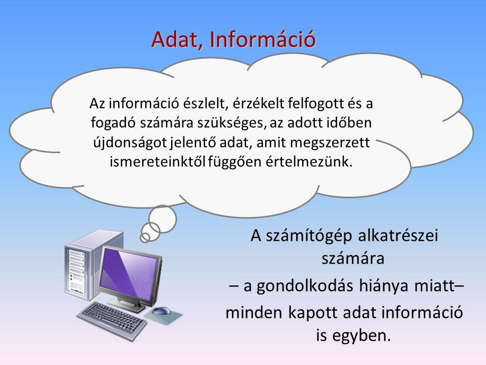 Adat, Információ A számítógép alkatrészei számára