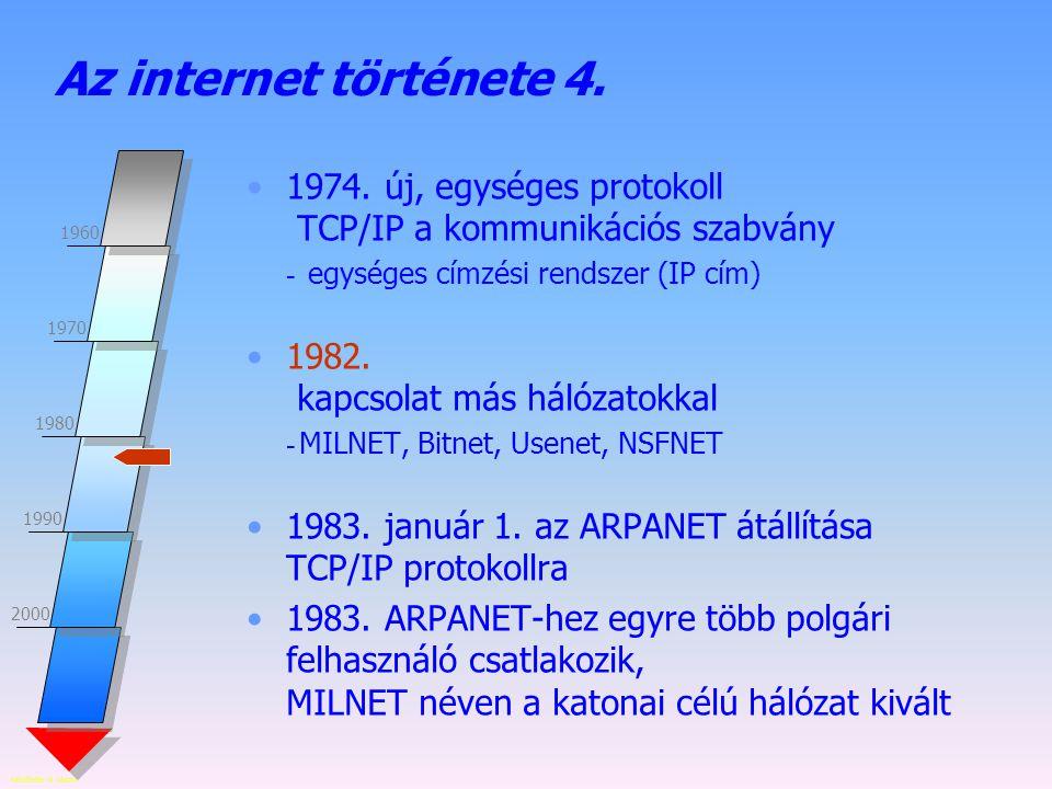 Az internet története 4. 2000. 1960. 1970. 1980. 1990. 1974. új, egységes protokoll TCP/IP a kommunikációs szabvány.