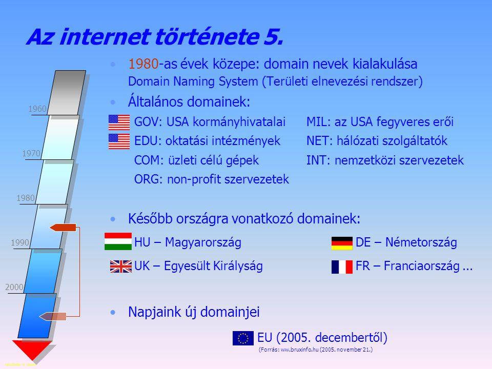 Az internet története 5. 1980-as évek közepe: domain nevek kialakulása Domain Naming System (Területi elnevezési rendszer)