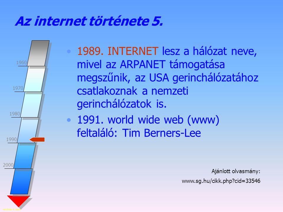 Az internet története 5. 2000. 1960. 1970. 1980. 1990.