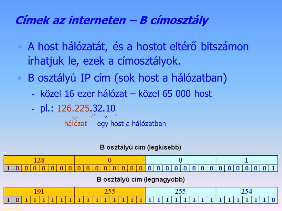 Címek az interneten – B címosztály
