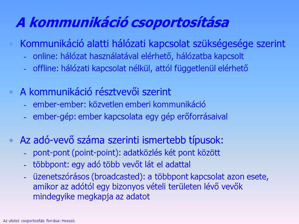 A kommunikáció csoportosítása