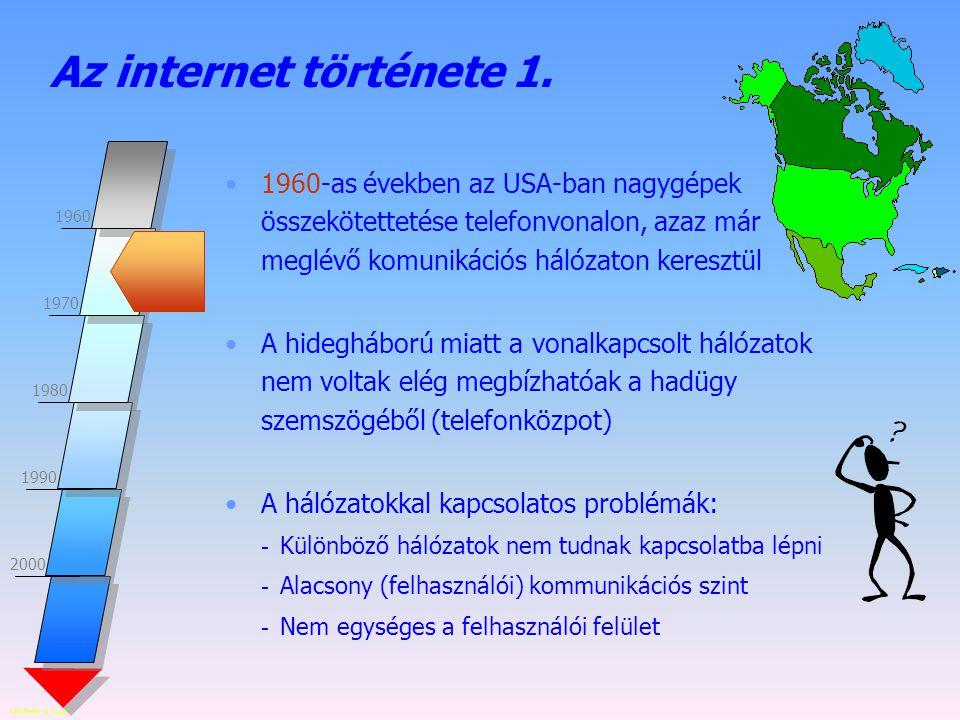 Az internet története 1. 2000. 1960. 1970. 1980. 1990.