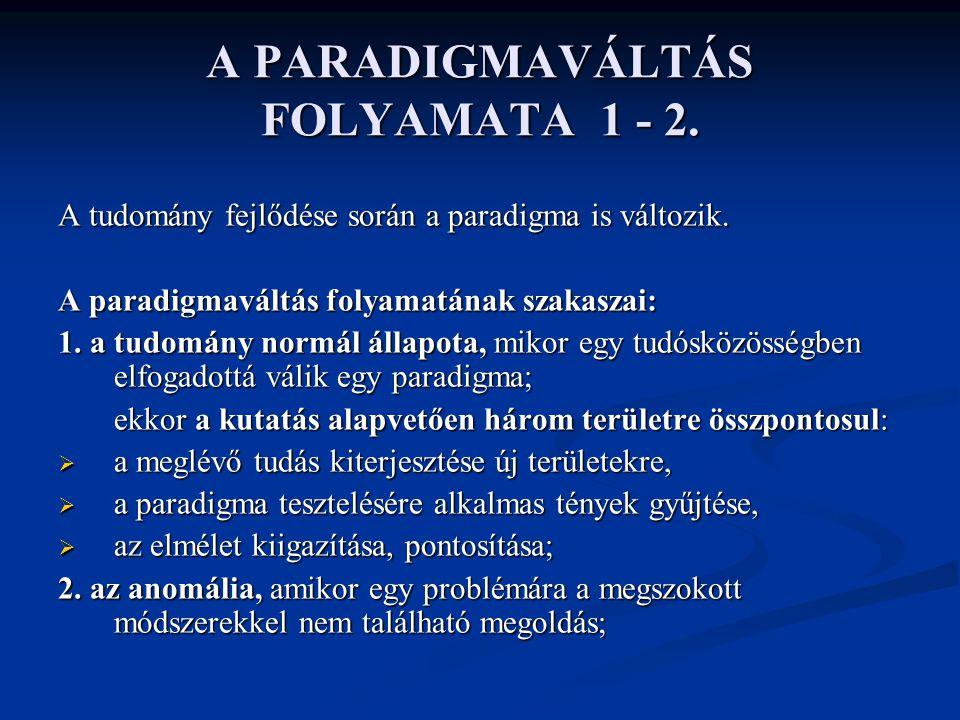 A PARADIGMAVÁLTÁS FOLYAMATA 1 - 2.