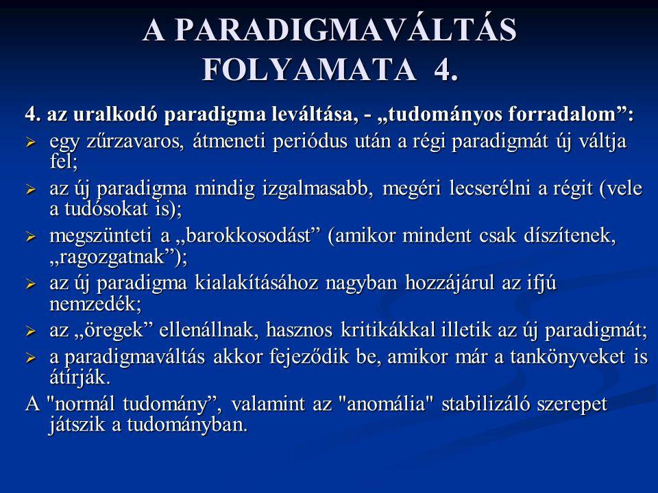 A PARADIGMAVÁLTÁS FOLYAMATA 4.