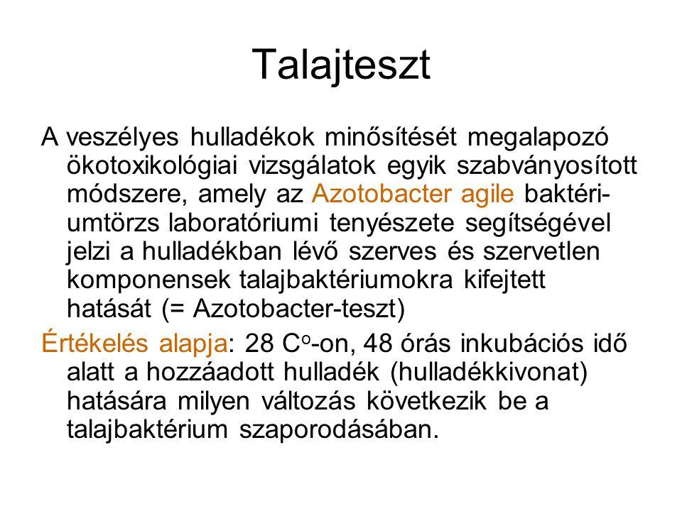 Talajteszt