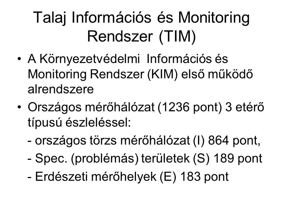 Talaj Információs és Monitoring Rendszer (TIM)