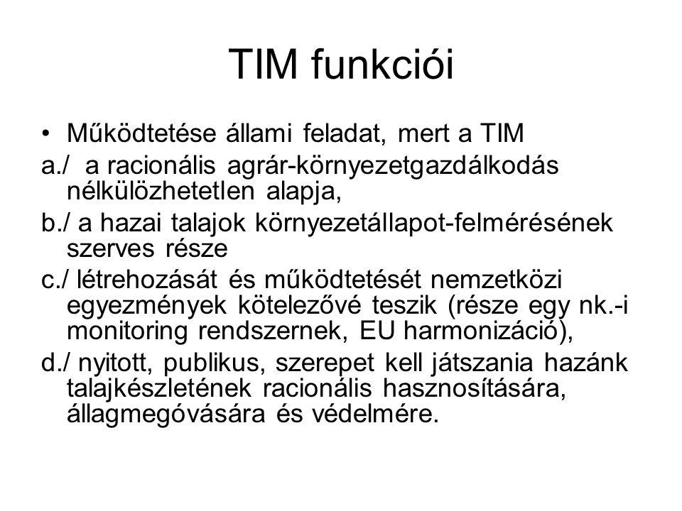 TIM funkciói Működtetése állami feladat, mert a TIM