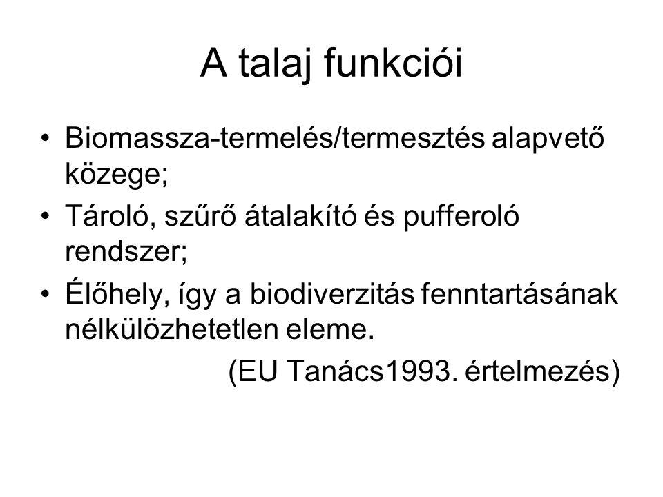 A talaj funkciói Biomassza-termelés/termesztés alapvető közege;