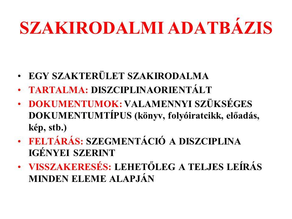 SZAKIRODALMI ADATBÁZIS