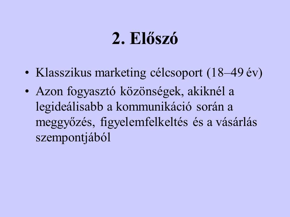 2. Előszó Klasszikus marketing célcsoport (18–49 év)