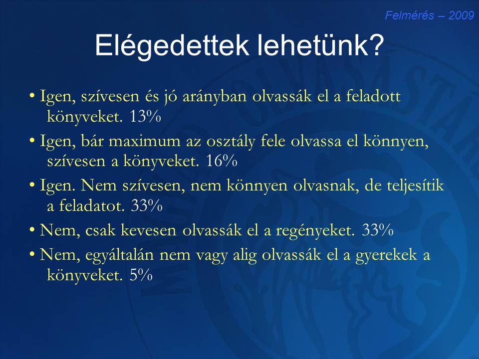 Felmérés – 2009 Elégedettek lehetünk • Igen, szívesen és jó arányban olvassák el a feladott könyveket. 13%