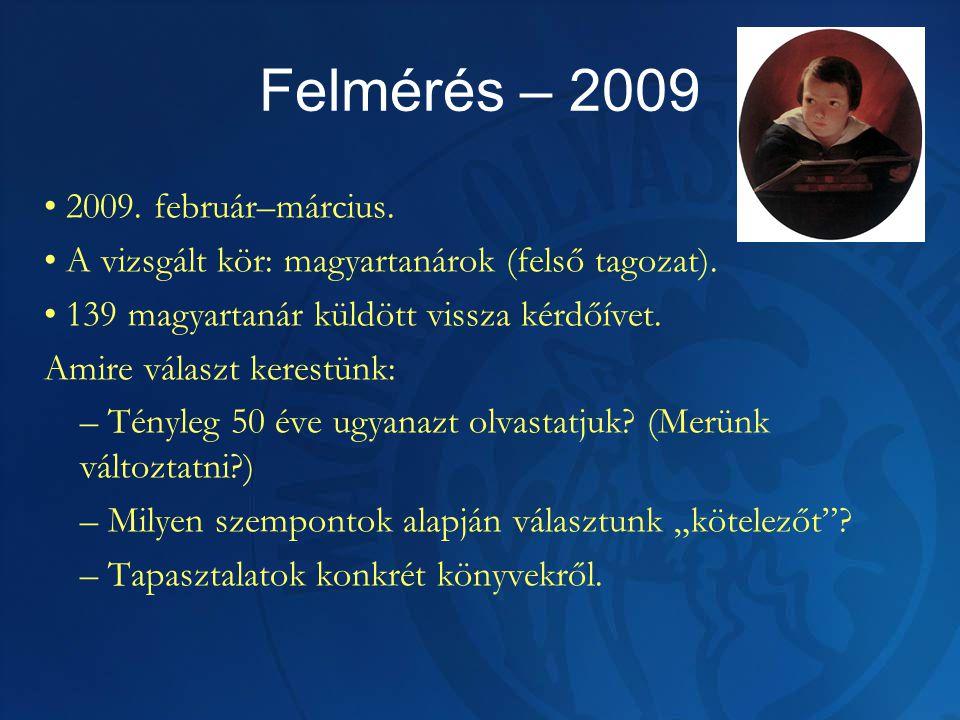 Felmérés – 2009 • 2009. február–március.