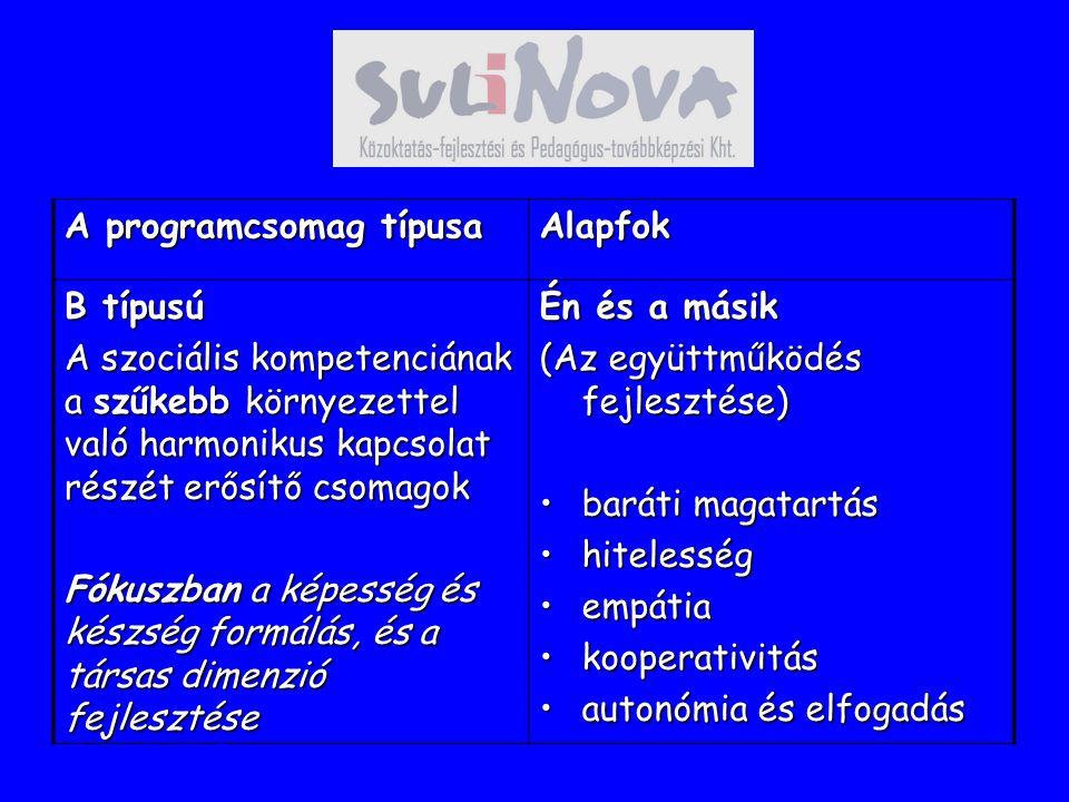 A programcsomag típusa Alapfok B típusú