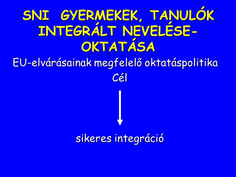 SNI GYERMEKEK, TANULÓK INTEGRÁLT NEVELÉSE-OKTATÁSA