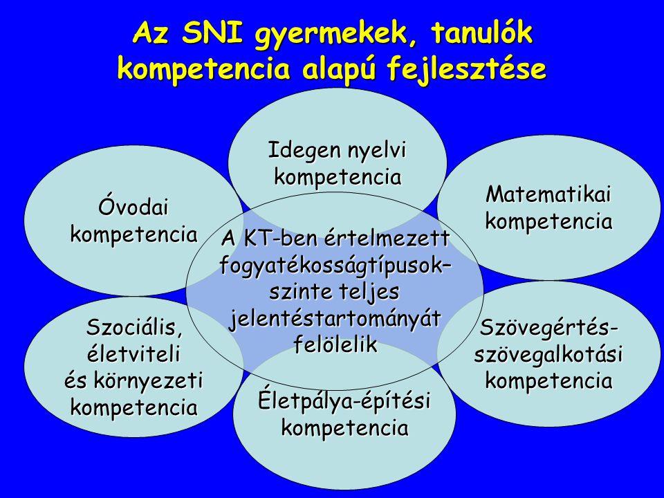 Az SNI gyermekek, tanulók kompetencia alapú fejlesztése