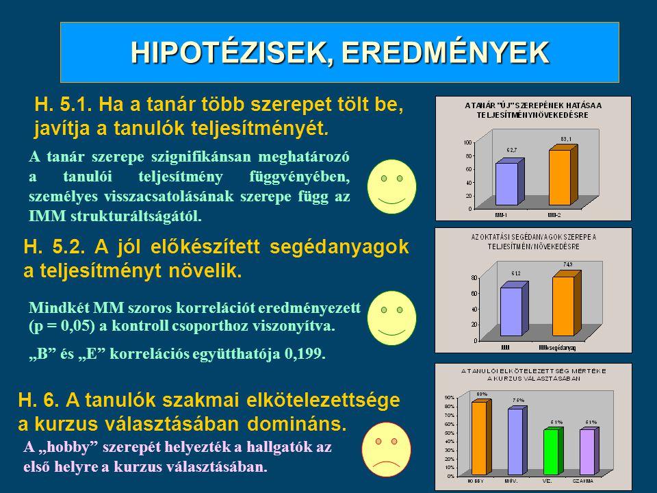 HIPOTÉZISEK, EREDMÉNYEK