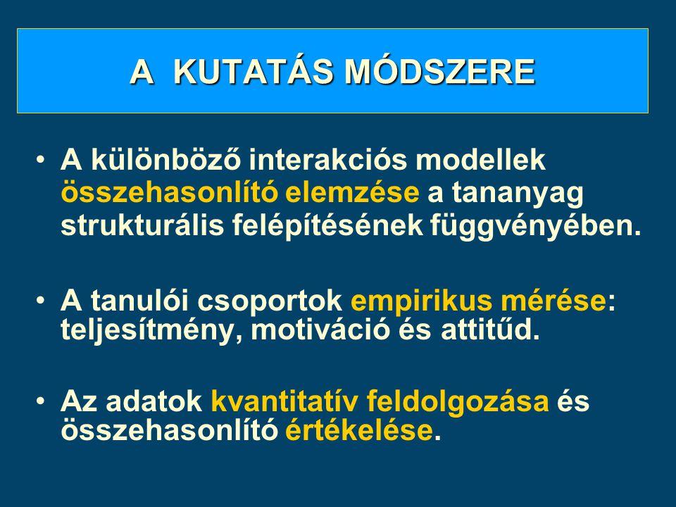 A KUTATÁS MÓDSZERE A különböző interakciós modellek összehasonlító elemzése a tananyag strukturális felépítésének függvényében.