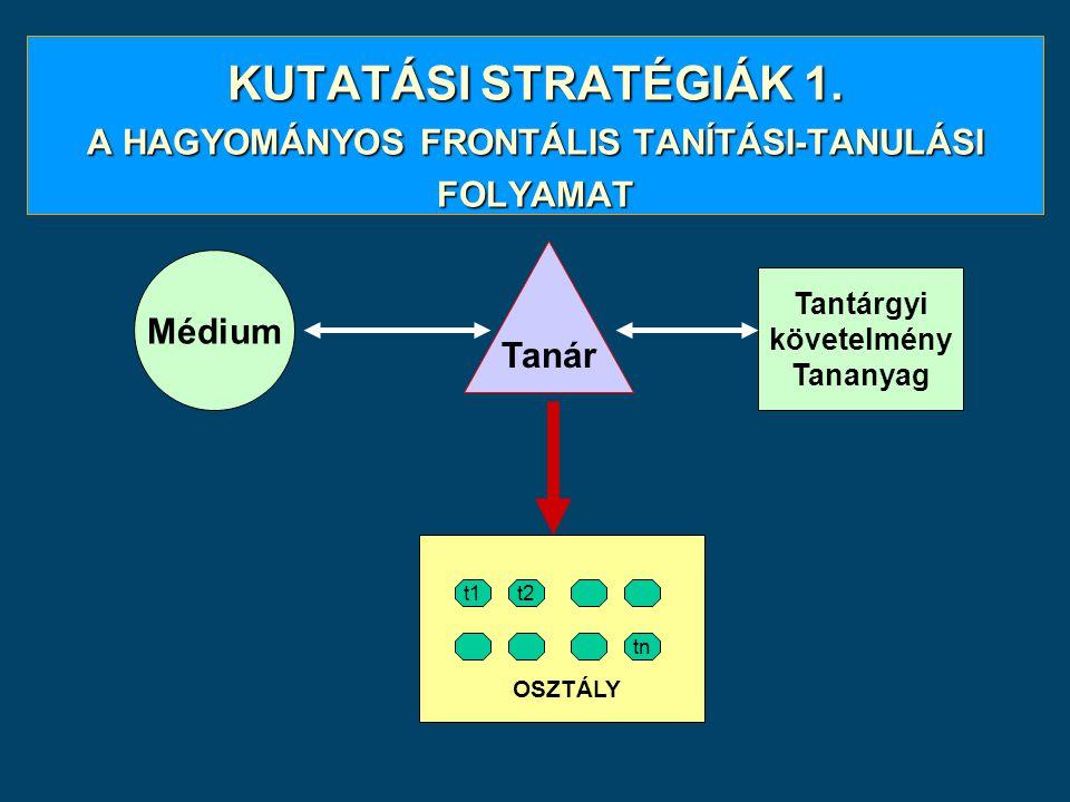 KUTATÁSI STRATÉGIÁK 1. A HAGYOMÁNYOS FRONTÁLIS TANÍTÁSI-TANULÁSI FOLYAMAT