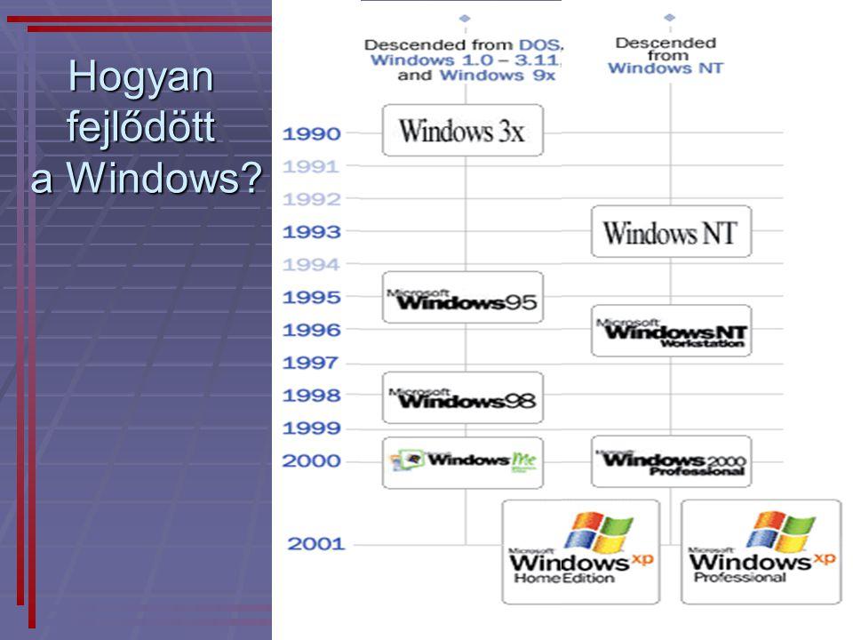 Hogyan fejlődött a Windows