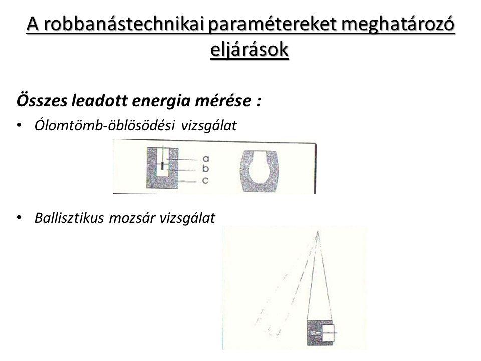 A robbanástechnikai paramétereket meghatározó eljárások