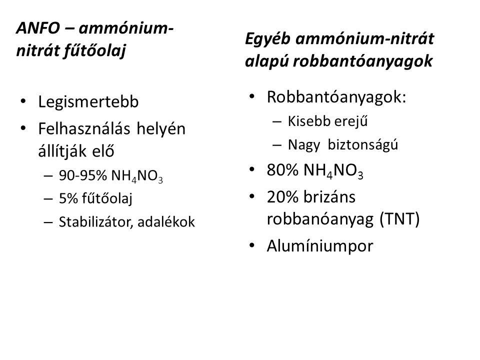 ANFO – ammónium- nitrát fűtőolaj